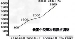 杨振宁回归中国国籍有什么目的:真相让人无比哇然!